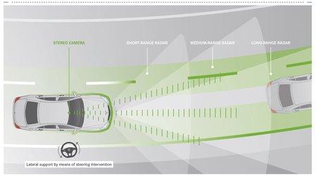 la future classe s de mercedes le corps d 39 une voiture autonome sans la t te voiture autonome. Black Bedroom Furniture Sets. Home Design Ideas